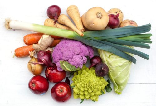 16876-vegetables-1054665-1920